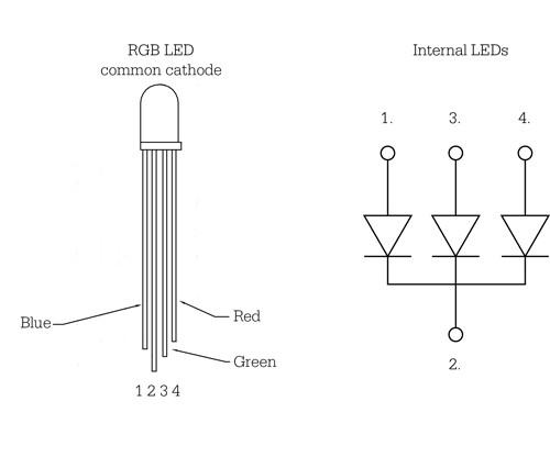 rgb led diffused common cathode