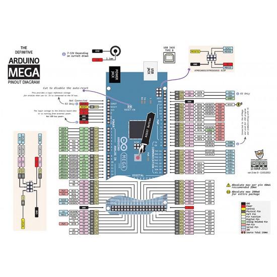 Arduino Mega 2560 - Original Made in Italy