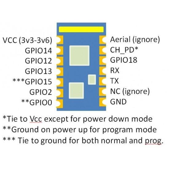 ESP07 - ESP8266 Serial WiFi Module