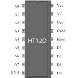 HT12D IC