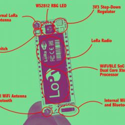 LoPy - LoRa, WiFi and Bluetooth Enabled Development Board