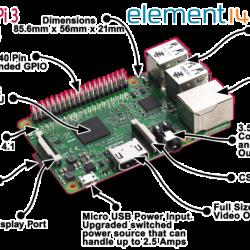 Raspberry Pi 3 (WiFi, BLE and 64Bit)